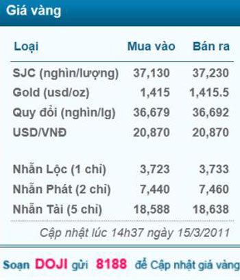 Bảng giá vàng công bố trên website chính thức của SJC Hà Nội.
