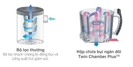 Hộp chứa bụi ngăn đôi Twin Chamber giúp duy trì sức hút mạnh mẽ và bền bỉ.