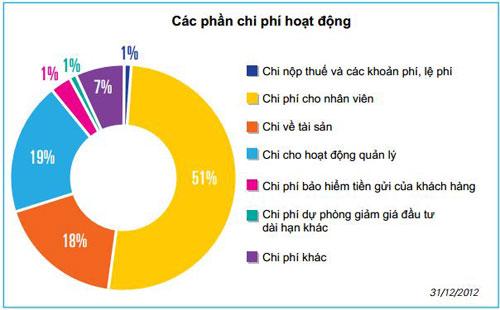 CP-hoat-dong500-1377573717.jpg