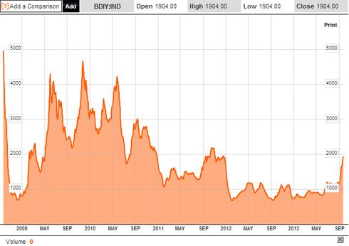 chart-0-2941-1379952915.jpg