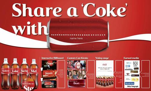 coca-cola-3477-1413003037.jpg