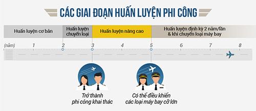 HuanLuyenPhiCong-500.jpg
