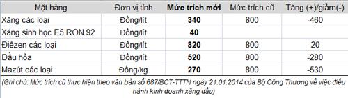 TrichBOG-05-02-2015-1-9650-1423128081.jp