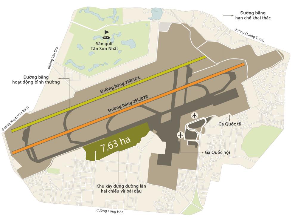 Sân bay Tân Sơn Nhất hạn chế khai thác một đường băng để nâng cấp