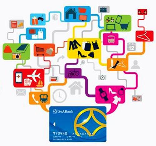 Để tìm hiểu về các sản phẩm, dịch vụ tại SeABank cùng nhiều chương trình khuyến mại hấp dẫn, vui lòng liên hệ số hotline miễn phí 1800 555 587 và/hoặc truy cập www.seabank.com.vn hoặc liên hệ các điểm giao dịch SeABank trên toán quốc