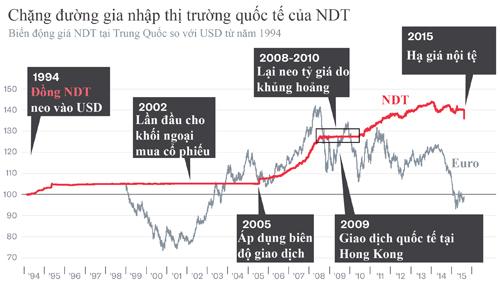nhan-dan-te-tro-thanh-dong-tien-du-tru-quoc-te