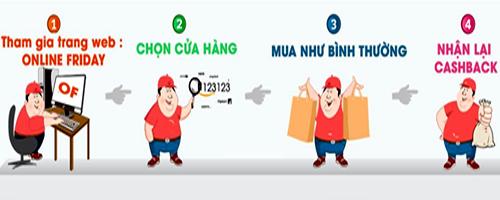 Cách nhận hoàn tiền trong 24h mua sắm Online Friday