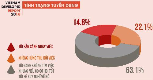 luong-nhan-su-it-co-the-den-120-trieu-dong-moi-thang-1