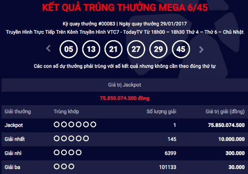 nguoi-viet-dau-tien-trung-jackpot-gan-76-ty-dong-trong-nam-dinh-dau
