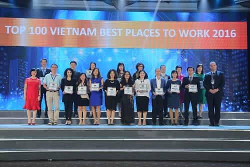 techcombank-xep-thu-2-noi-lam-viec-tot-nhat-viet-nam-nganh-ngan-hang