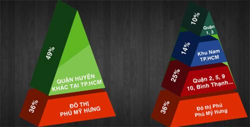 mua-can-shop-tai-phu-my-hung-phai-co-thu-dang-ky-1