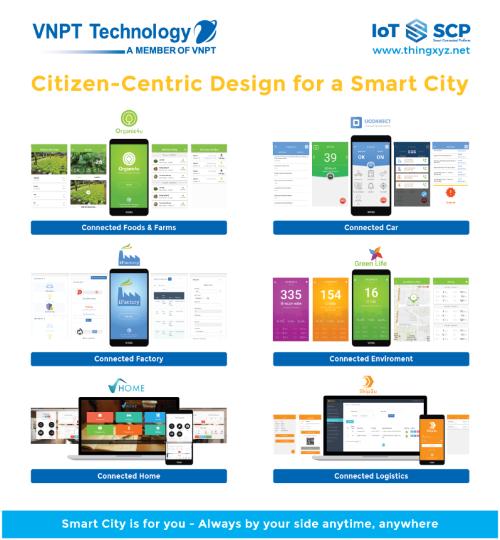 vnpt-technology-nang-cap-nen-tang-cong-nghe-scp-1