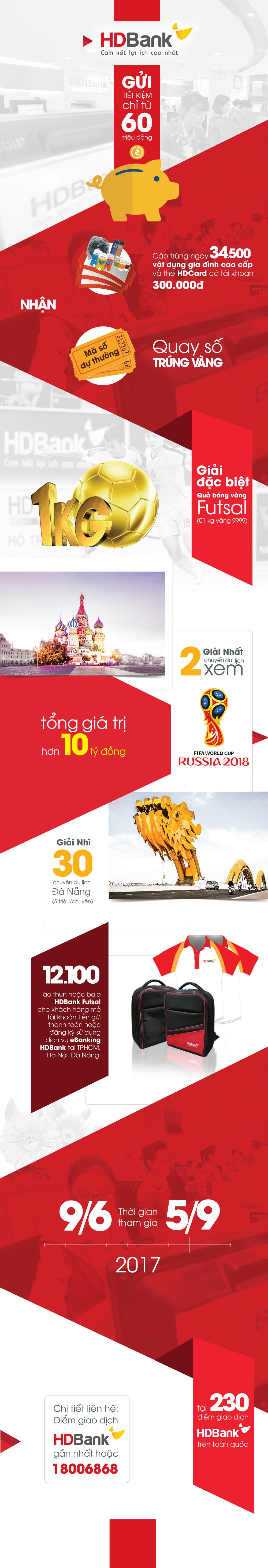 Trúng bóng vàng ký, du hý World Cup cùng HDBank Futsal