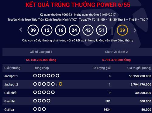 khach-hang-dau-tien-trung-giai-phu-doc-dac-xo-so-power-6-55