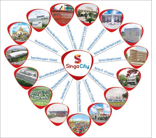Singa City nằm ngay trung tâm quận 9 với hệ thống giao thông kết nối liên vùng hiện đại và đầy đủ tiện ích.