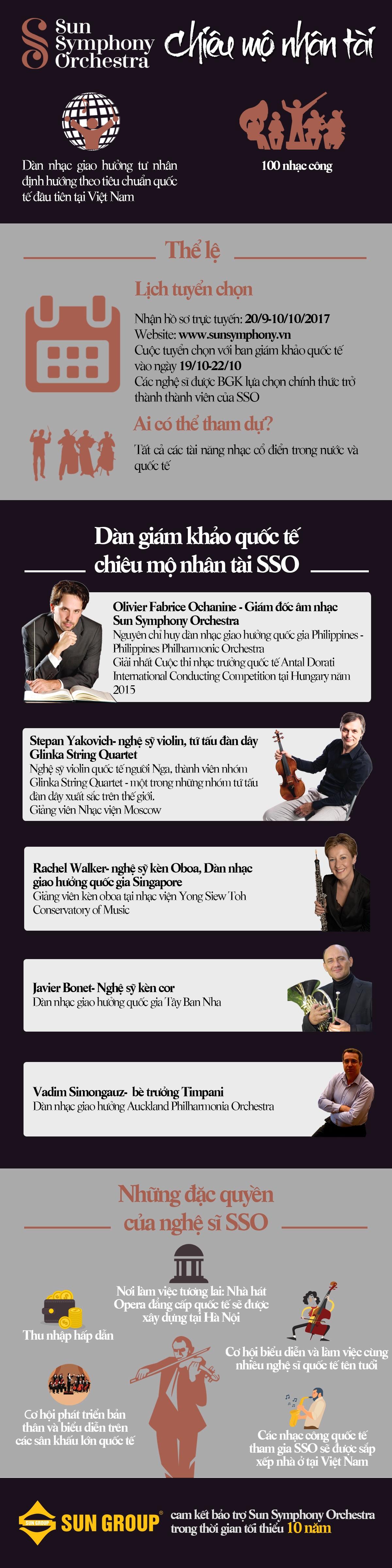 Dàn nhạc giao hưởng Sun Symphony Orchestra chiêu mộ nhân tài