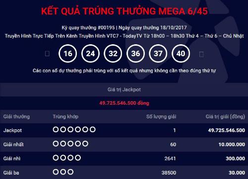 ve-trung-jackpot-gan-50-ty-lai-duoc-ban-o-dong-nai