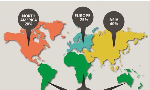 Thương mại điện tử xuyên biên giới sẽ lên 900 tỷ USD vào năm 2020