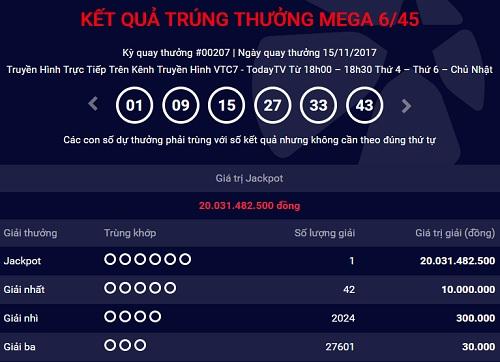 mot-khach-hang-trung-jackpot-20-ty-dong