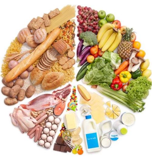 Việc bổ sung đầy đủ chất dinh dưỡng rất hiệu quả trong việc hỗ trợ điều trị ung thư.