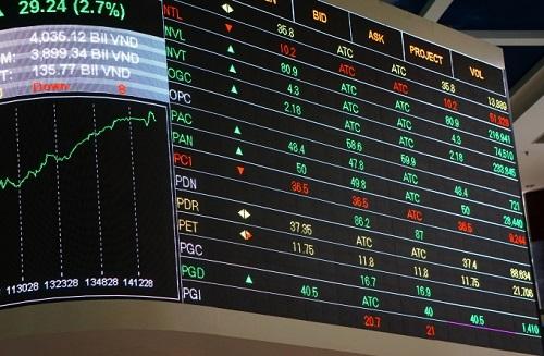 Đến quá giờ giao dịch, song nhiều cổ phiếu vẫn không thể xác định giá đóng cửa. Ảnh:Phương Đông
