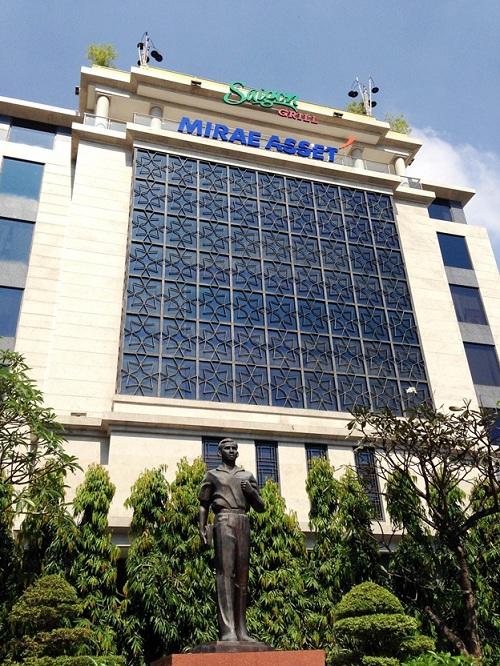 MAFC là một trong những công ty tài chính hàng đầu tại Việt Nam cung cấp các sản phẩm vay tiêu dùng tín chấp và vay mua ôtô.