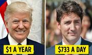 'Bảng lương' mới nhất của các lãnh đạo thế giới