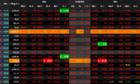 Thị trường lao dốc, VN-Index mất mốc kỷ lục
