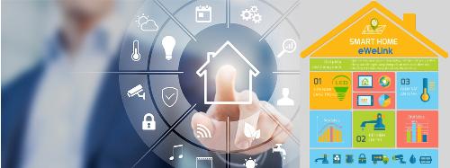 Giải pháp nhà thông minh cho phép người dùng điều khiển mọi hoạt động trong ngôi nhà của mình.