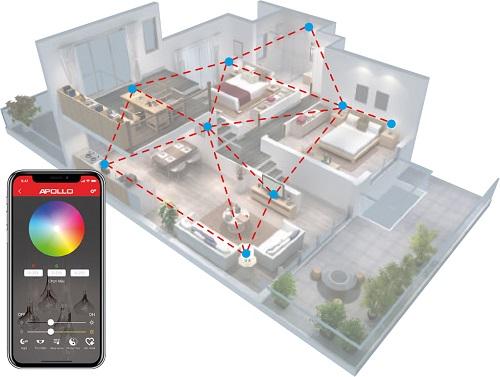 Hệ thống chiếu sáng thông minh Điện Quang Apollo cho phép chủ nhà tùy chỉnh màu sắc và độ sáng đèn theo không gian, thời gian, cảm xúc...