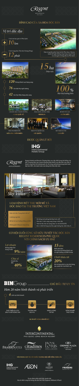 Cơ hội cuối cùng sở hữu biệt thự trên không Regent Residences Phu Quoc