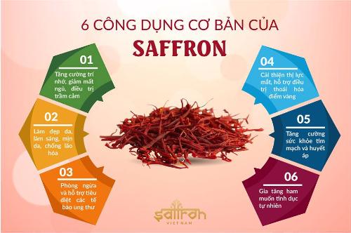 Saffron là thảo dược tự nhiên quý giá từ Trung Đông, được thế giới đặc biệt ưa chuộng