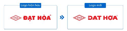 So sánh logo hiện hữu và mới của Đạt Hòa.