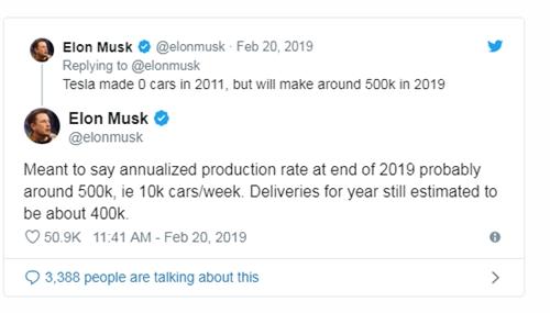 Dòng tweet khiến ông chủ Tesla lại gặp rắc rối với SEC.