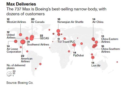 Số máy bay 737 Max Boeing đã giao cho khách hàng trên toàn cầu.