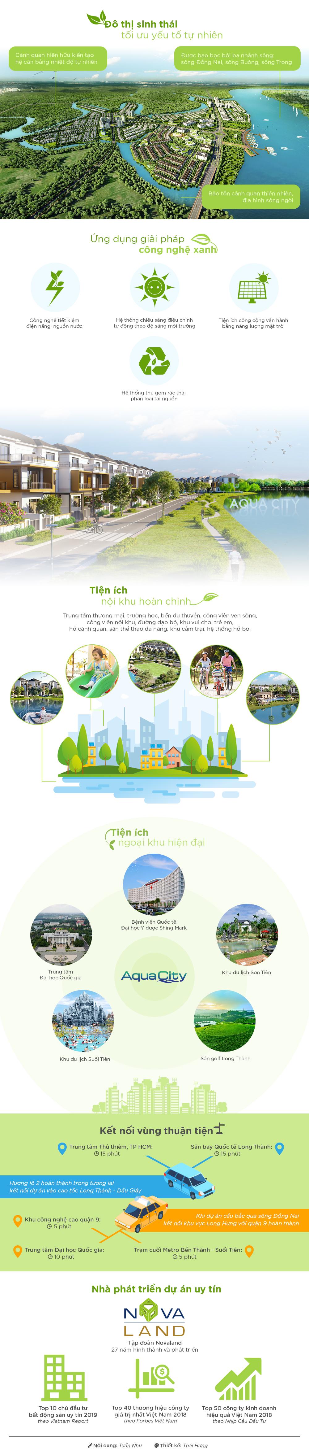 Aqua City - dự án đô thị sinh thái đầu tiên của Novaland