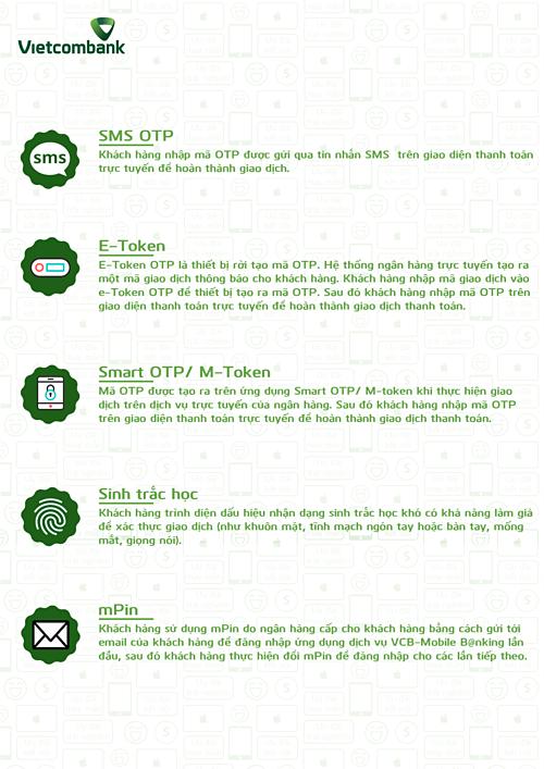 Các phương thức xác thực giao dịch trực tuyến của Vietcombank.