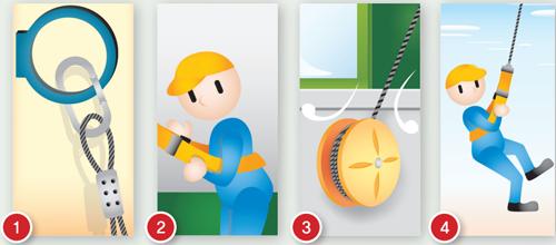 Cách sử dụng bộ dây thoát hiểm đúng cách