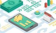 Chia sẻ kho dữ liệu 10 triệu khách từng vay tiền cho Fintech