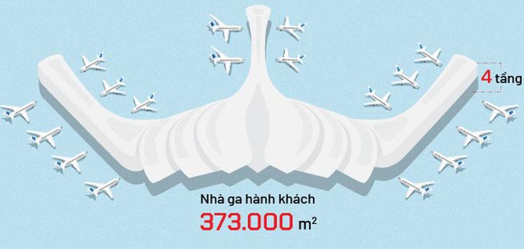 Click vào ảnh để xem đồ họa chi tiết về quy mô sân bay Long Thành. Đồ họa: Tạ Lư.