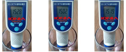 Chỉ số Hydro đo được từ máy ion kiềm IONIAđạt xấp xỉ 1500ppb và ổn định sau 3 lần đo.