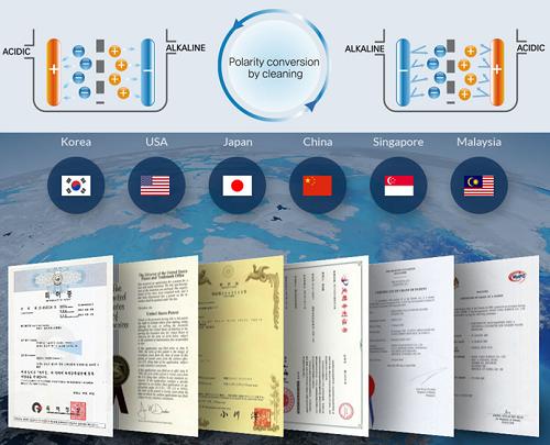 Công nghệ DARC của IONIAđã được cấp bằng phát minh sáng chế độc quyền tại Mỹ, Nhật Bản, Hàn Quốc, Trung Quốc, Singapore, Malaysia.