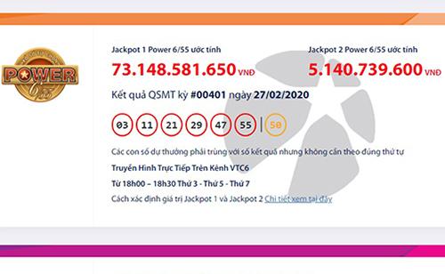 Giá trị giải thưởng Jackpot 1 và 2 trên website của Vietlott sáng ngày 28/2.