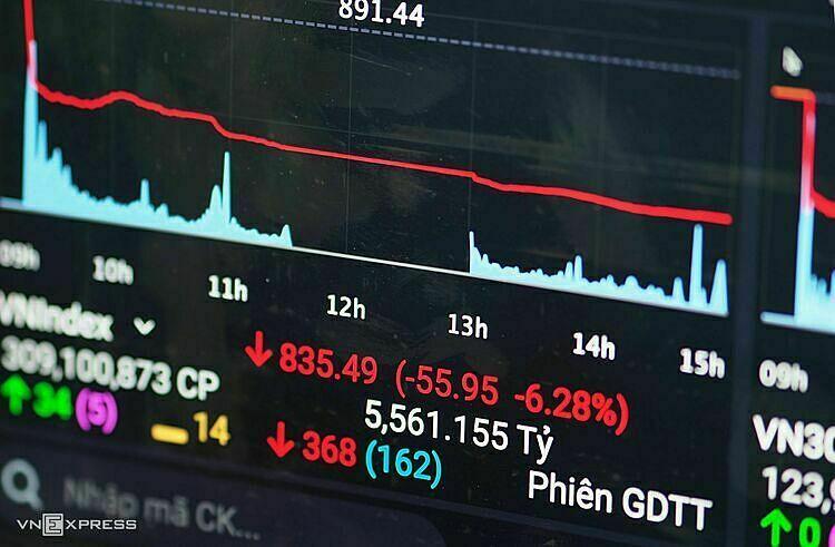 VN-Index ngày 9/3 giảm 6,28%,đi vào lịch sử ngành chứng khoán là một trong những phiên tồi tệ nhất. Ảnh: Minh Sơn