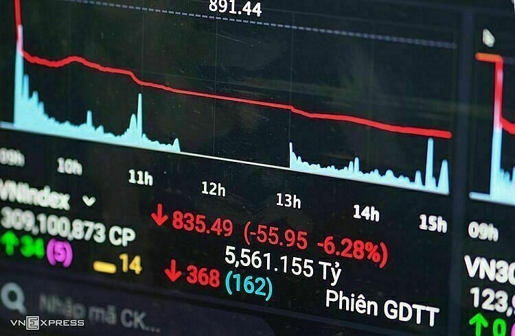 VN-Index ngày 9/3 giảm 6,28%,đi vào lịch sử ngành chứng khoán là một trong những phiên tồi tệ nhất. Ảnh:Minh Sơn