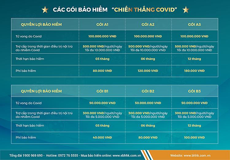 Khách hàng có thể mua và thanh toán online tại ebhhk.com.vn