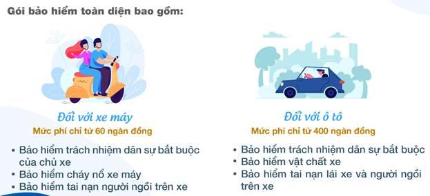 Gói bảo hiểm toàn diện của Bảo Việt. Ảnh: Bảo hiểm Bảo Việt.