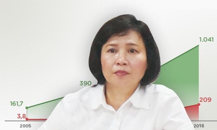 Bà Hồ Thị Kim Thoa - cựu Thứ trưởng Công Thương. Đồ hoạ: Việt Chung