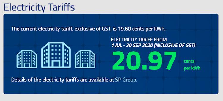 Giá điện mỗi kWh tại Singapore trong khoảng thời gian 1/7-30/9/2020. Ảnh chụp màn hình
