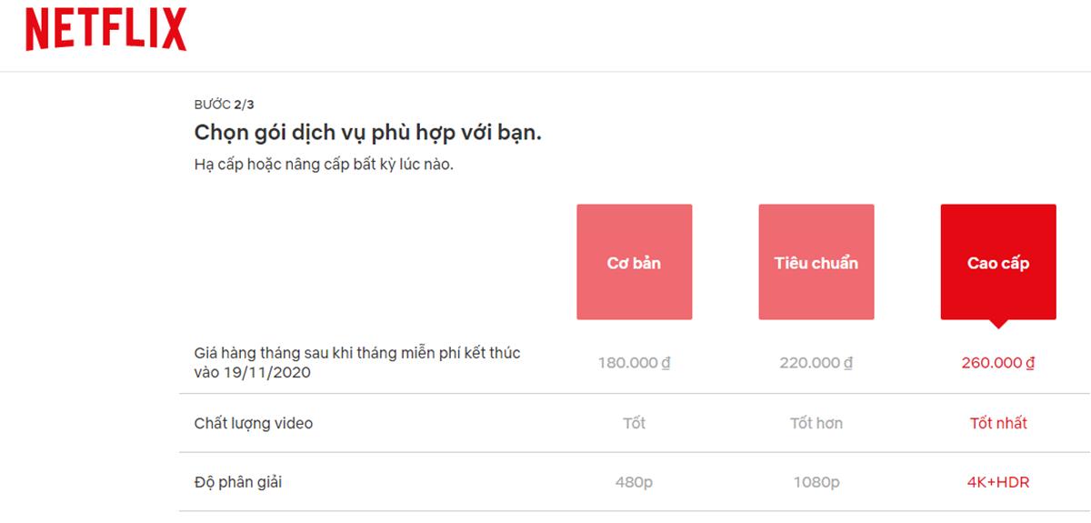 Giá các gói thuê bao của Netflix tại Việt Nam.
